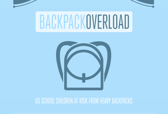 Infographic: Backpacks can harm your body