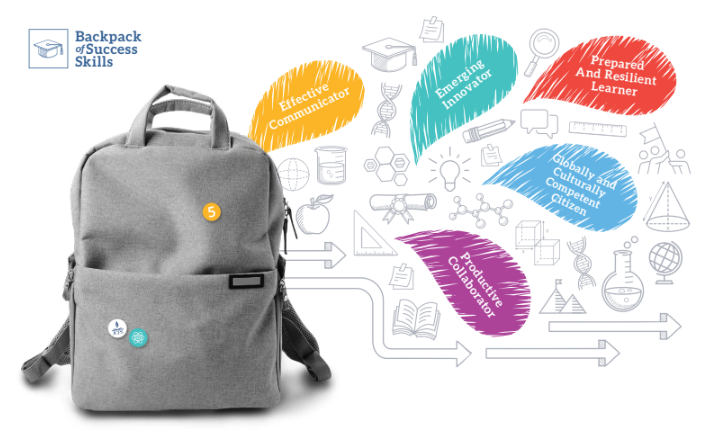 JCPS+unpacks+the+Digital+Backpack