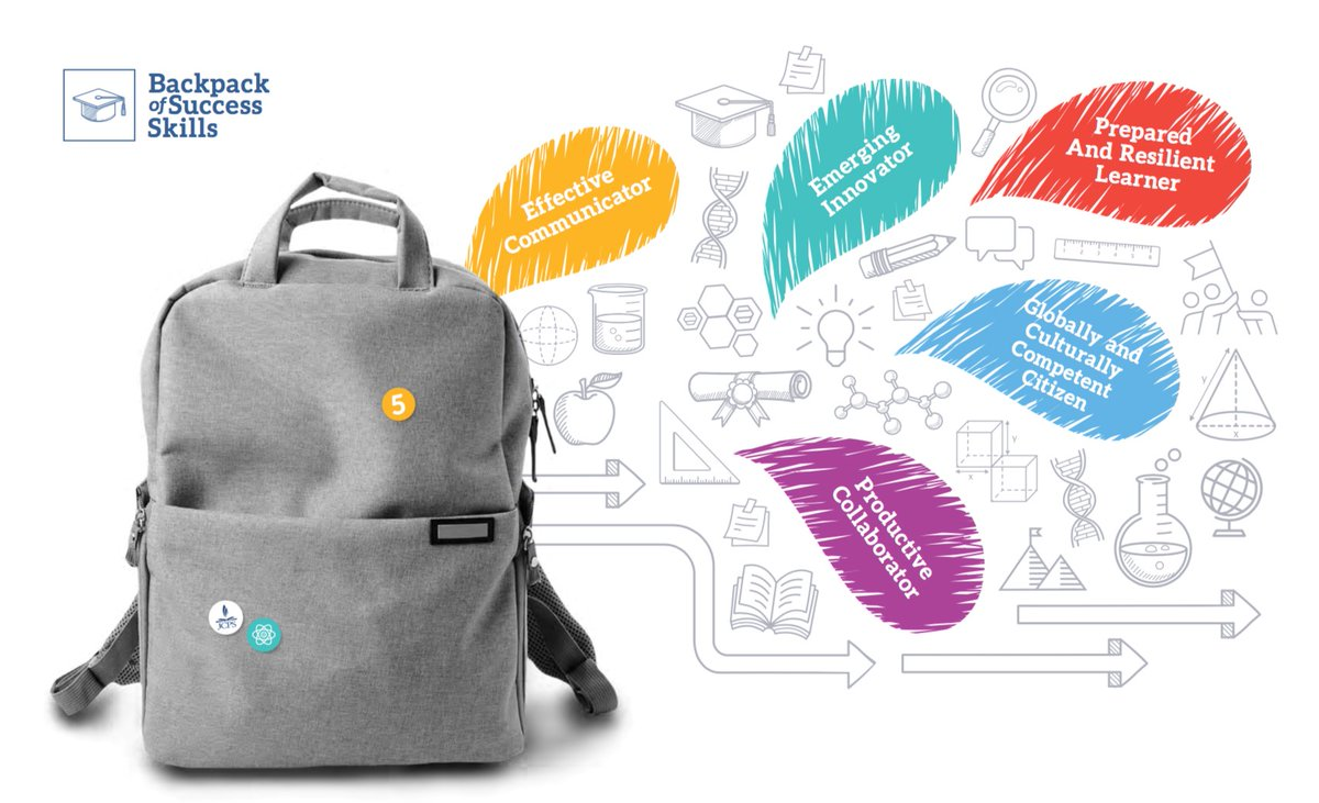 JCPS seniors must defend their digital backpacks before the end of the school year.