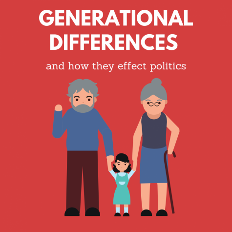 How the generational gap in United States politics affects families