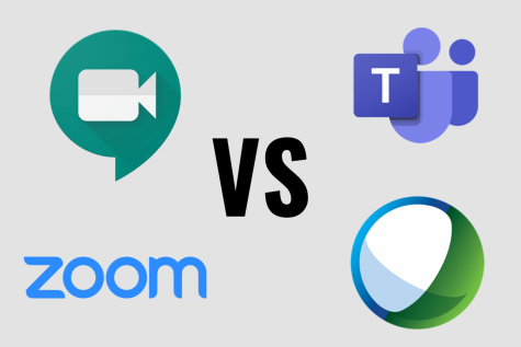 Four video conferencing platforms go head-to-head.