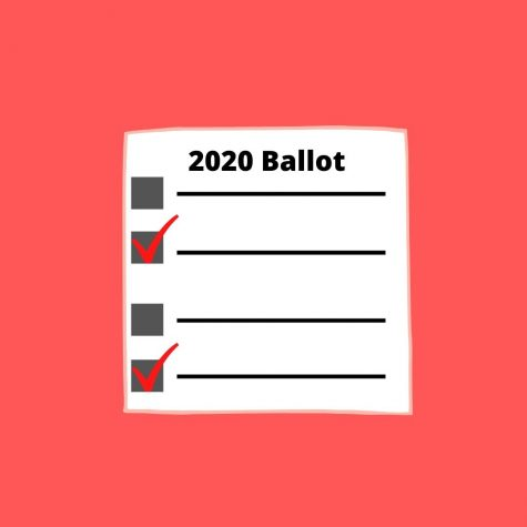Animation of mock voting ballot created by Aliyah Lang
