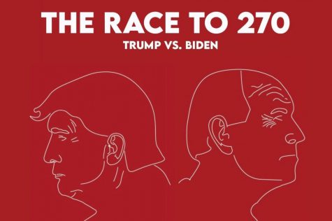 BREAKING: The Presidential election 2020