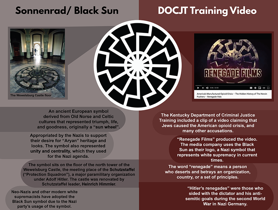 A comparison of the Nazi sonnenrad and the logo in the DOCJT training video.