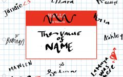 The value of a name