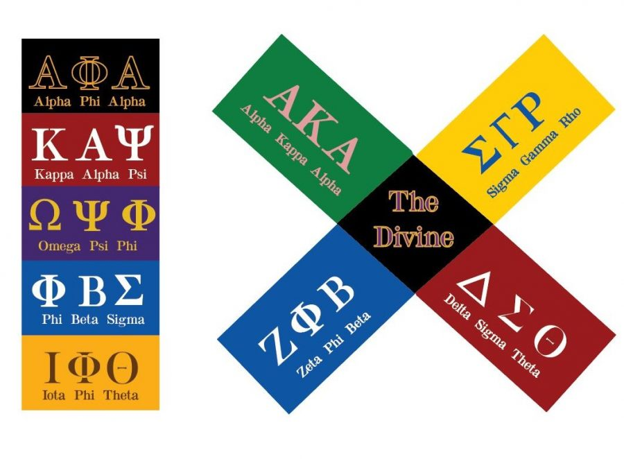 The Divine Nine is composed of five fraternities and four sororities, also known as Black Greek Letter Organizations (BGLOs).