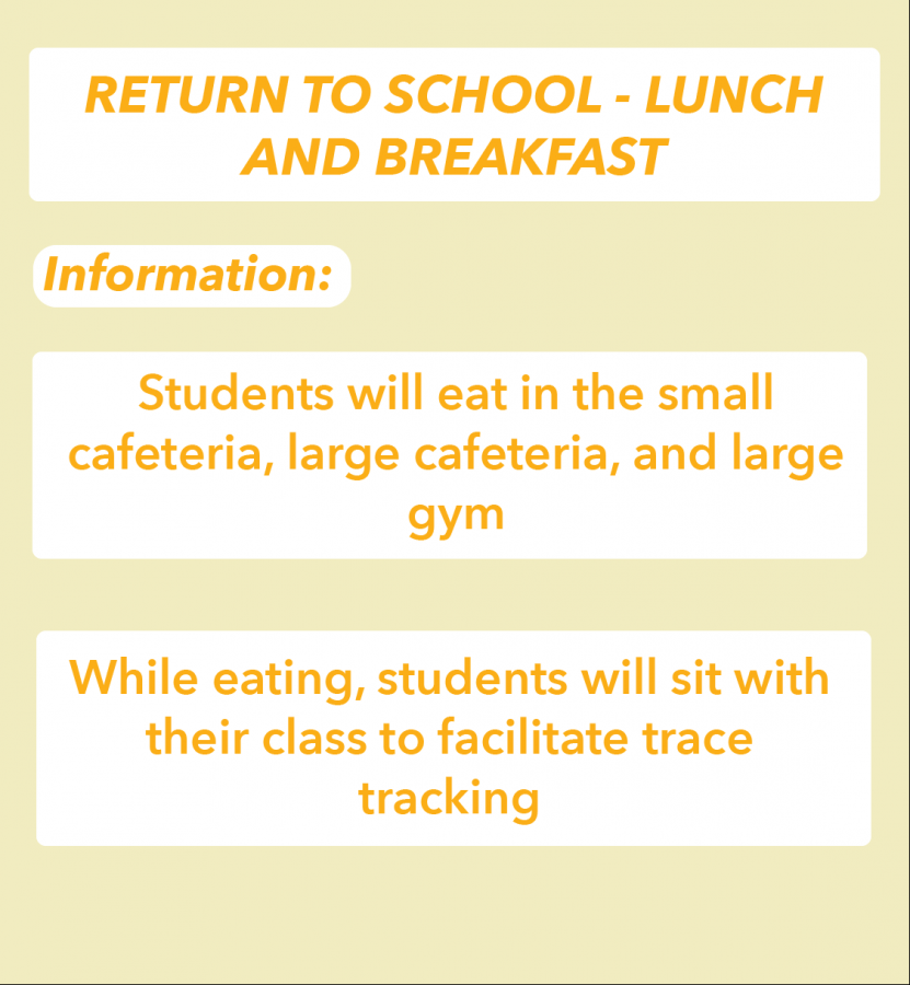 Social distancing is still required during mealtimes. Students will have assigned seats to ease trace tracking. Graphic by Molly Gregory.